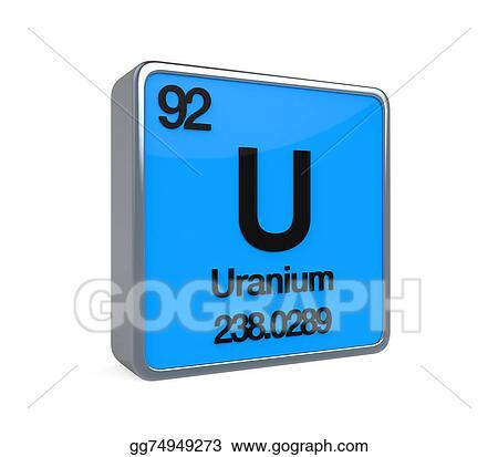 Stock illustration uranium element periodic table clipart uranium element periodic table urtaz Choice Image