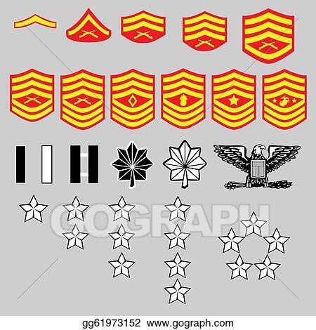 Vector Illustration Us Marine Corps Rank Insignia Eps Clipart