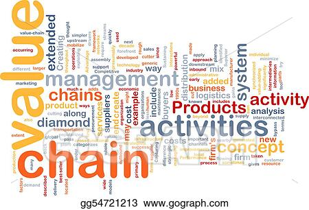 Stock illustration value chain word cloud clipart drawing value chain word cloud ccuart Image collections