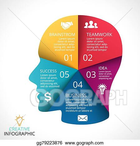 vector human face infographic  cycle brainstorming head diagram   creativity, generating ideas, minds flow, thinking, education info graphic