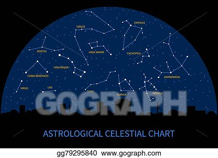 Vector Stock - Vector sky map with constellations of zodiac ... on story map, skagen map, cat map, moon map, earth map, everest map, scorpius map, complete astrology map, astrology chart map, ancient greek astronomy map, zombie map, fire map, monkey map, titanic map, capitals of the world map, astrological sign map, constellation map, world war z map, azimuth map, flags of the world map,