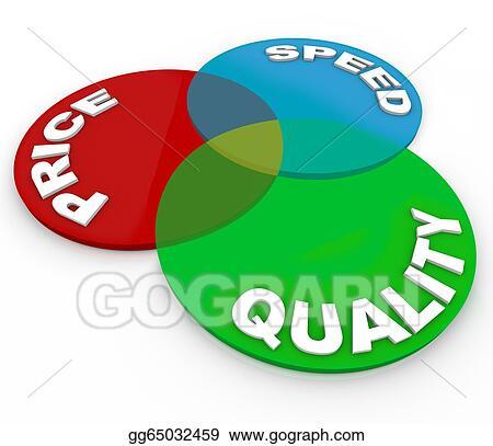 Stock Illustration Venn Diagram Quality Price Speed Top Choice