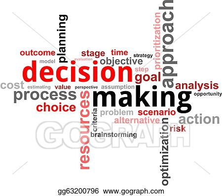 stock photography - word cloud - decision making. stock image