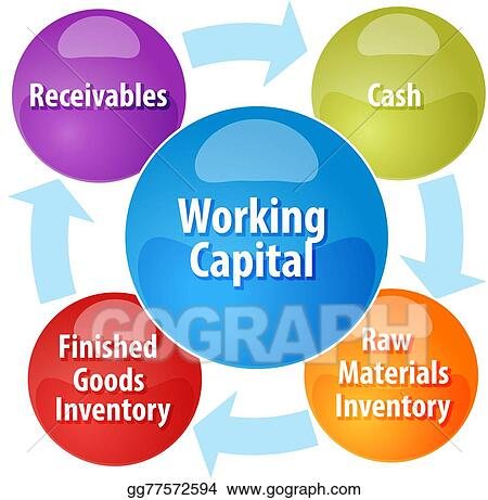 Stock Illustration Working Capital Business Diagram Illustration